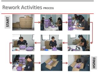 Rework Process.png